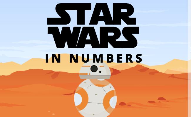 Star WarsIn Numbers
