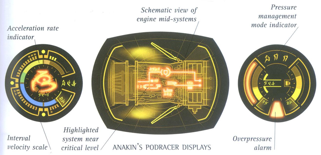 Star Wars Text Graphics Control Diagram Symbols Huttese